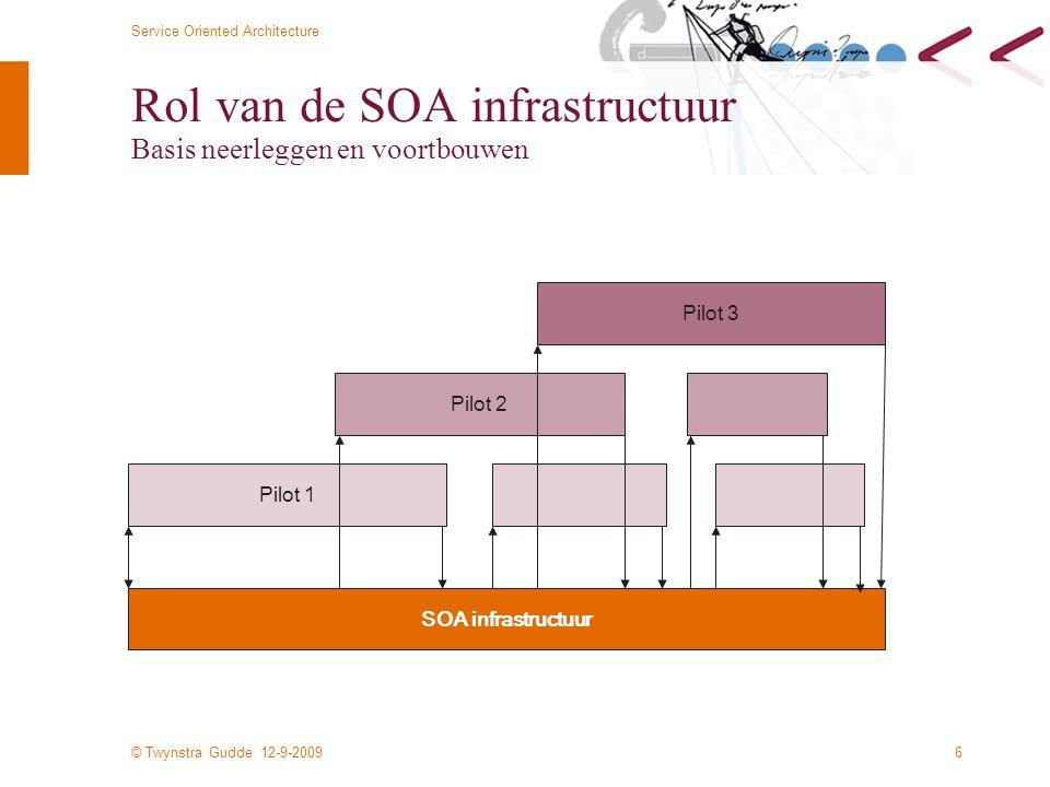 Rol van de SOA infrastructuur Basis neerleggen en voortbouwen