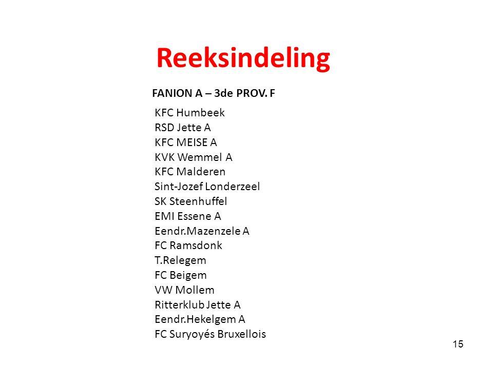 Reeksindeling KFC Humbeek RSD Jette A KFC MEISE A KVK Wemmel A