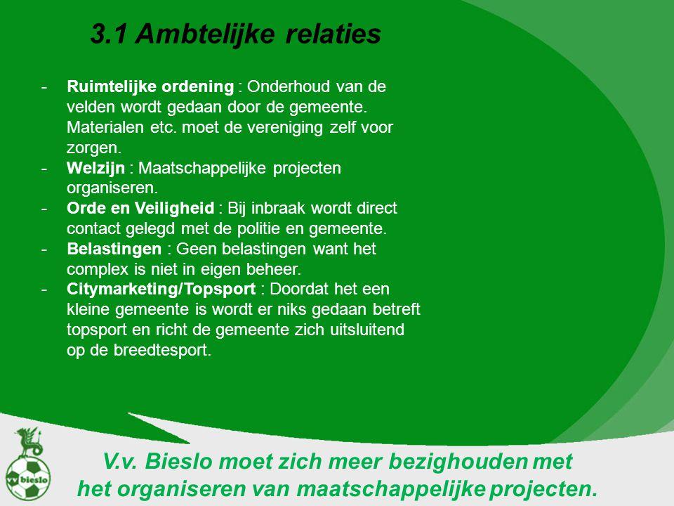 3.1 Ambtelijke relaties V.v. Bieslo moet zich meer bezighouden met