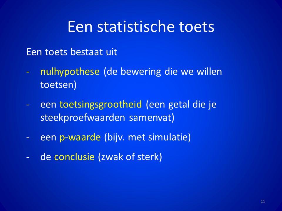 Een statistische toets