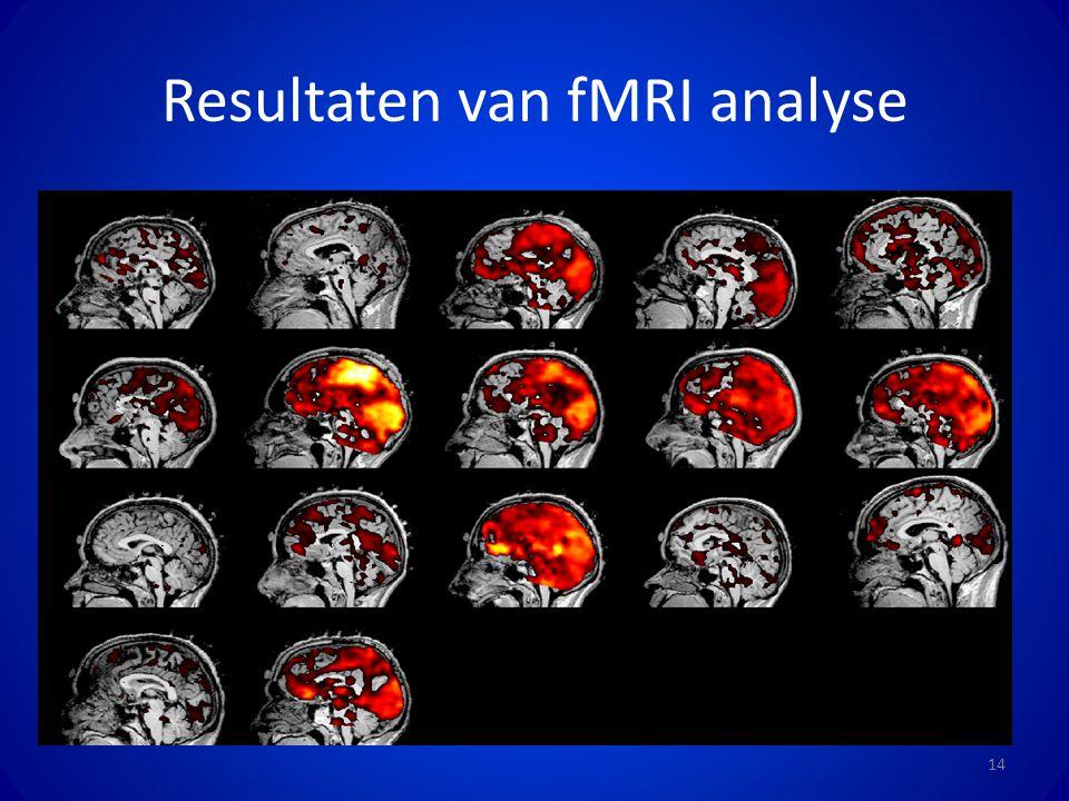 Resultaten van fMRI analyse