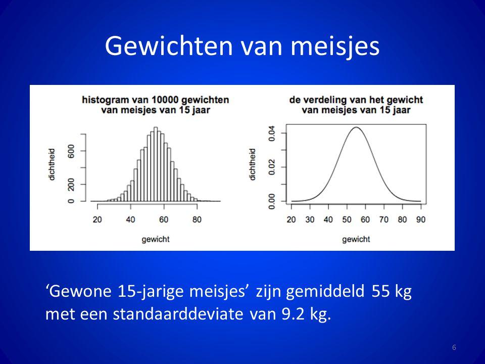 Gewichten van meisjes 'Gewone 15-jarige meisjes' zijn gemiddeld 55 kg met een standaarddeviate van 9.2 kg.