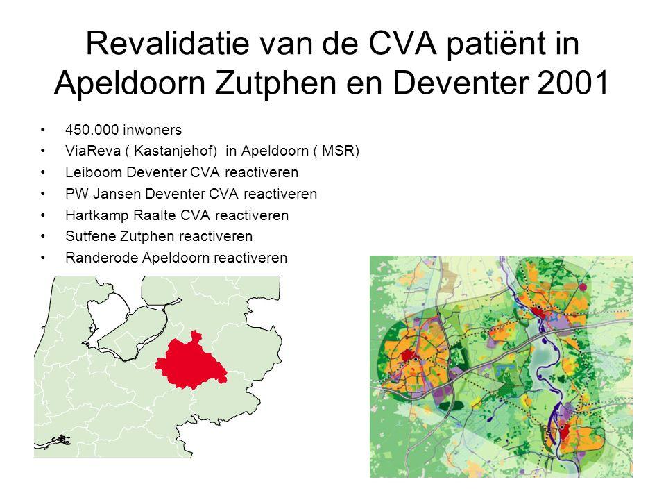 Revalidatie van de CVA patiënt in Apeldoorn Zutphen en Deventer 2001