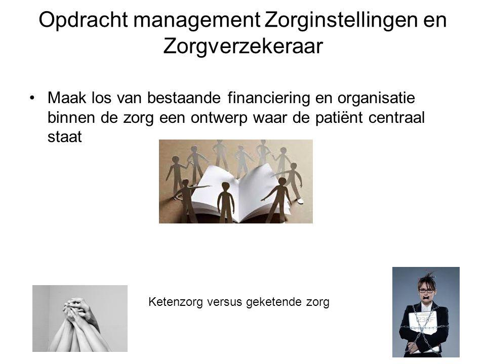 Opdracht management Zorginstellingen en Zorgverzekeraar
