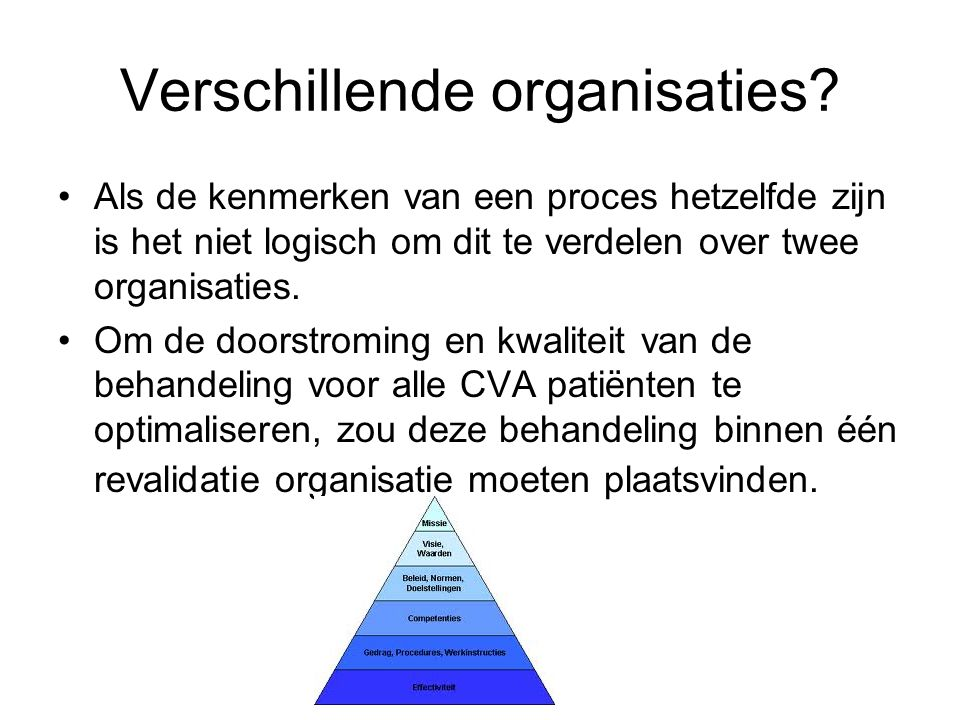 Verschillende organisaties