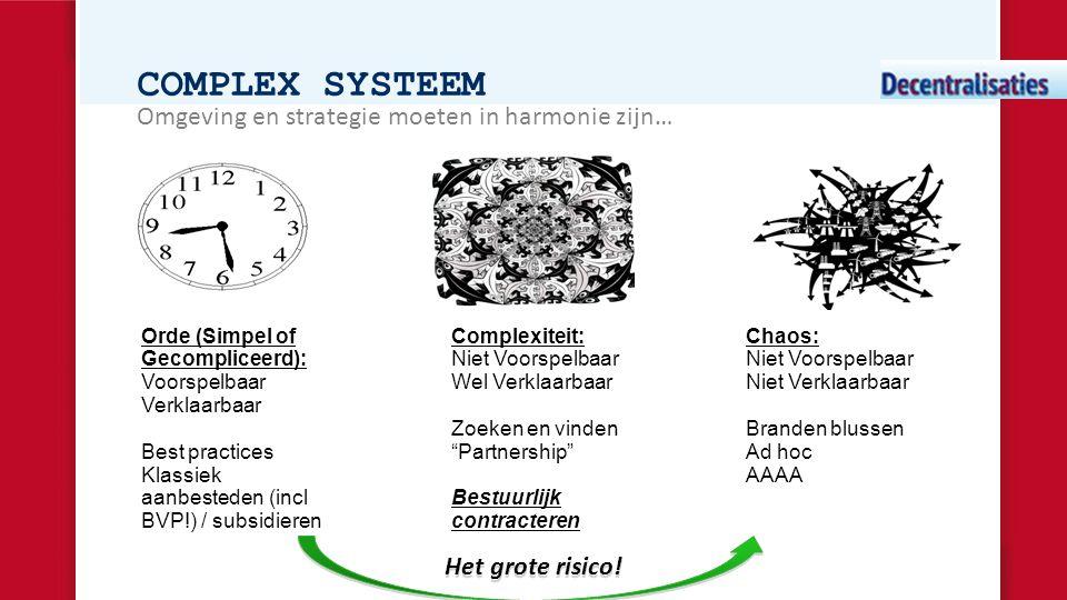 Complex systeem Omgeving en strategie moeten in harmonie zijn…