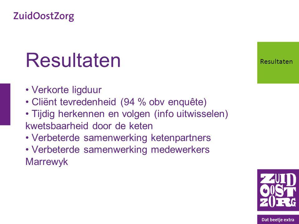 Resultaten Verkorte ligduur Cliënt tevredenheid (94 % obv enquête)
