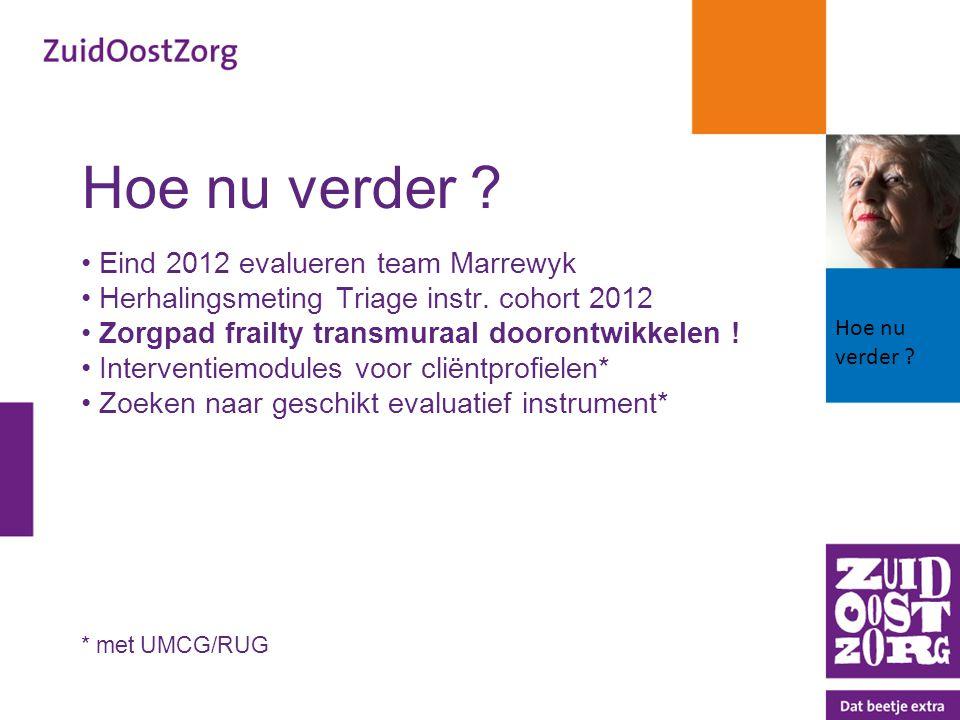 Hoe nu verder Eind 2012 evalueren team Marrewyk