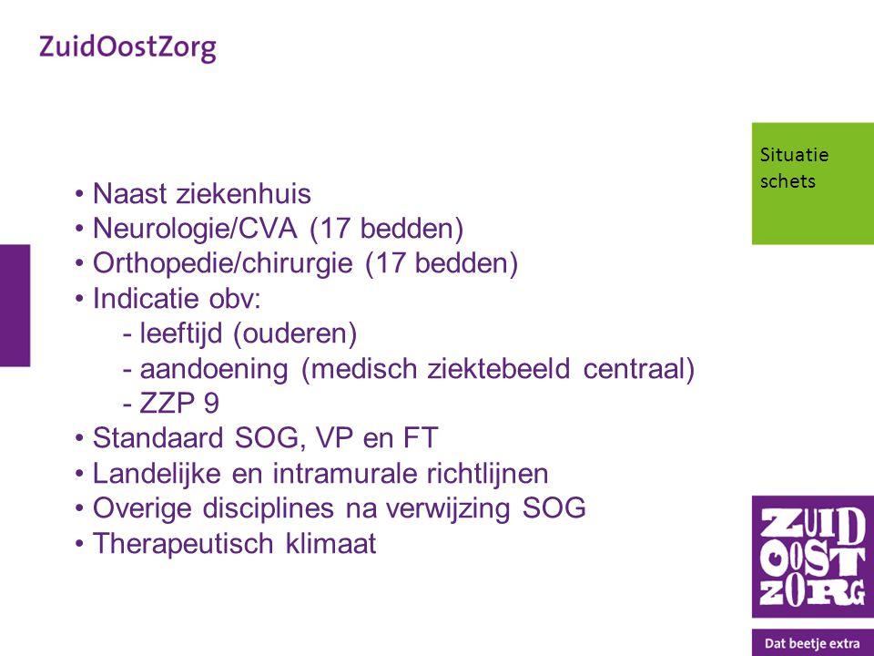 Neurologie/CVA (17 bedden) Orthopedie/chirurgie (17 bedden)