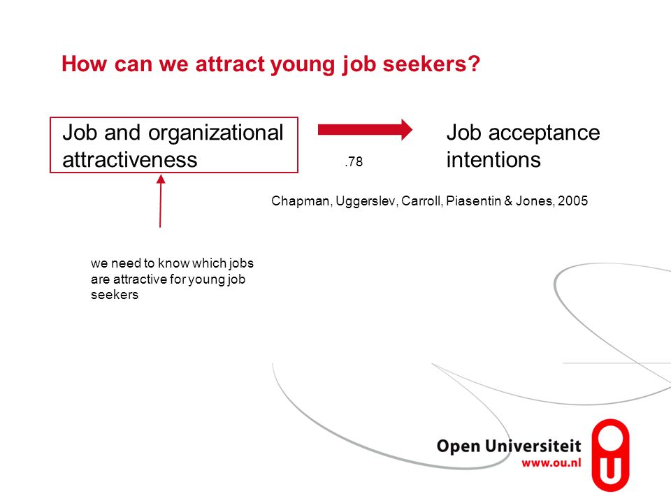 How can we attract young job seekers