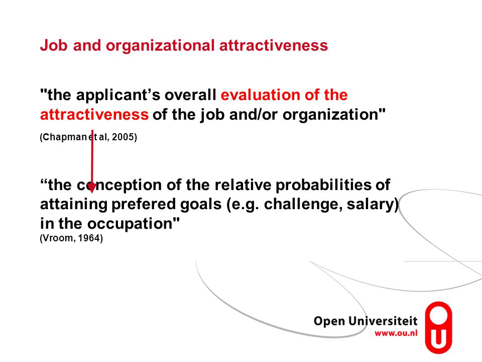 Job and organizational attractiveness