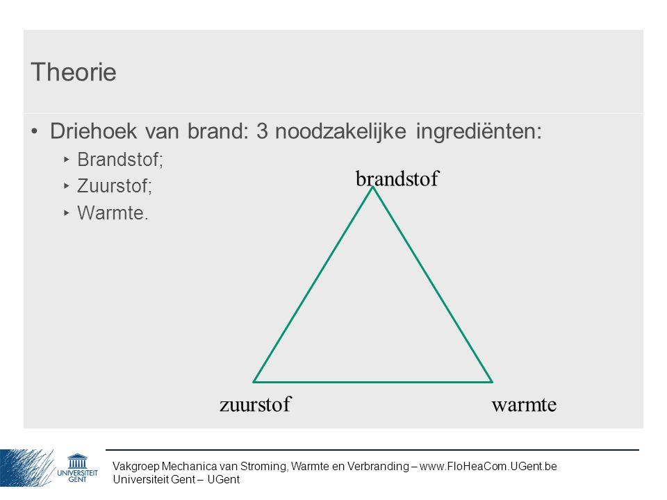Theorie Driehoek van brand: 3 noodzakelijke ingrediënten: brandstof