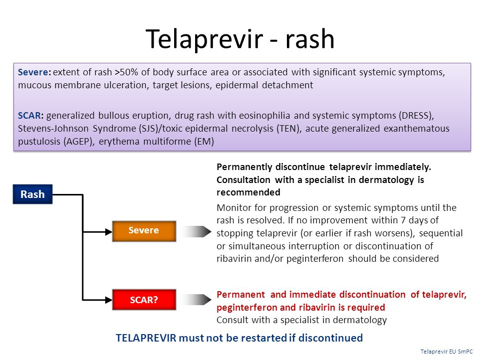 TELAPREVIR must not be restarted if discontinued