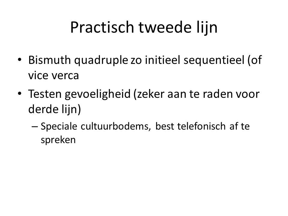 Practisch tweede lijn Bismuth quadruple zo initieel sequentieel (of vice verca. Testen gevoeligheid (zeker aan te raden voor derde lijn)