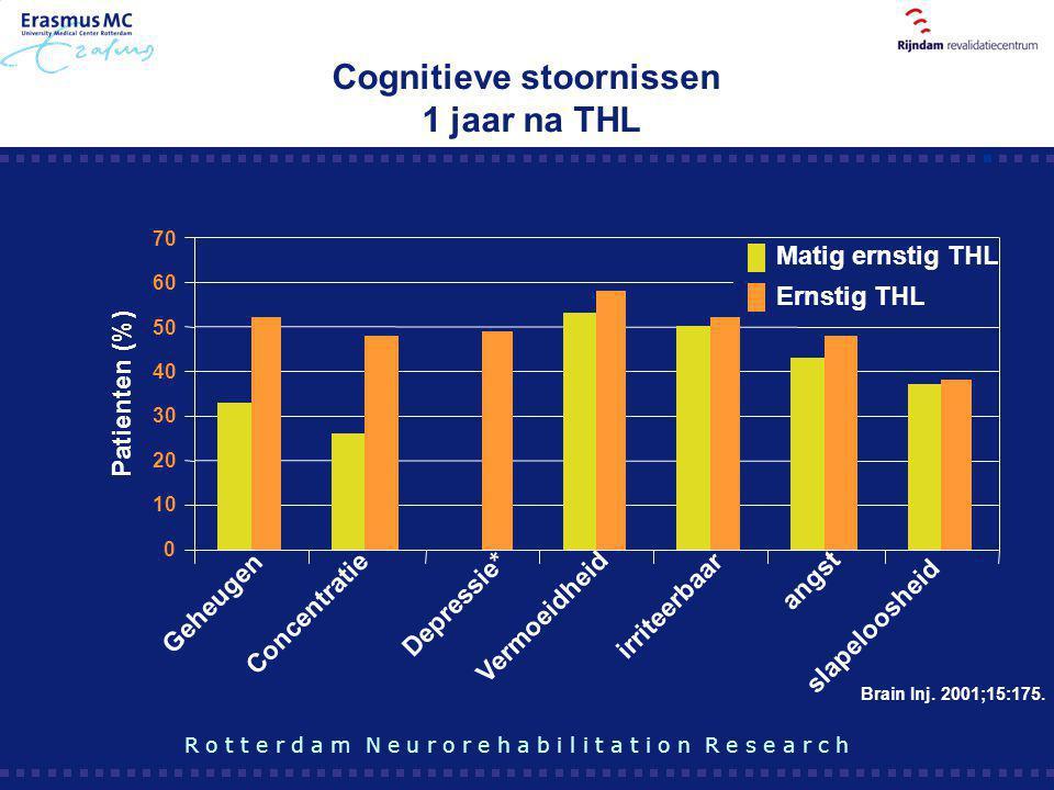 Cognitieve stoornissen 1 jaar na THL