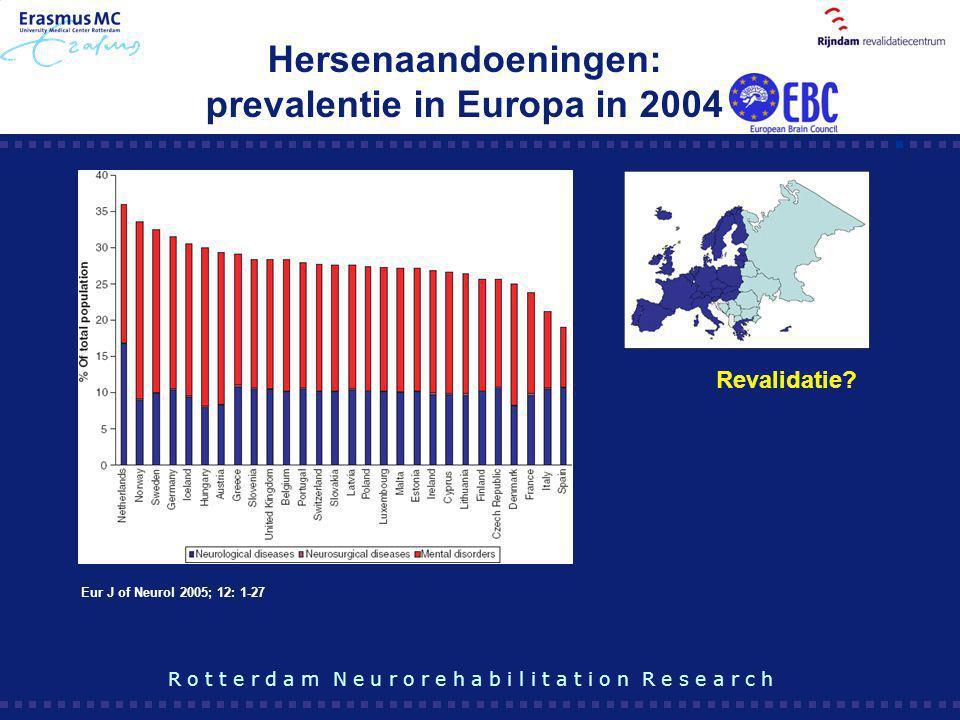 Hersenaandoeningen: prevalentie in Europa in 2004