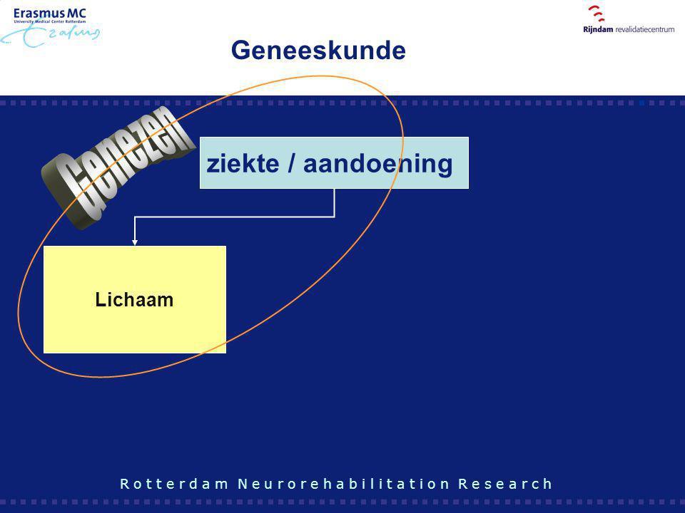 Genezen Geneeskunde ziekte / aandoening Lichaam