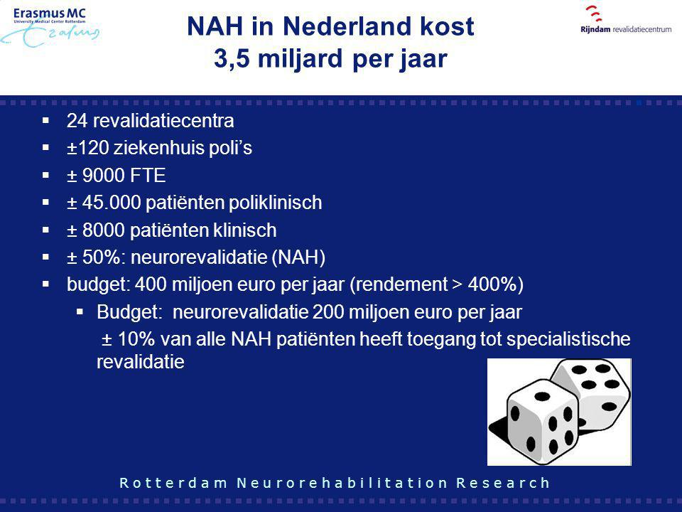 NAH in Nederland kost 3,5 miljard per jaar