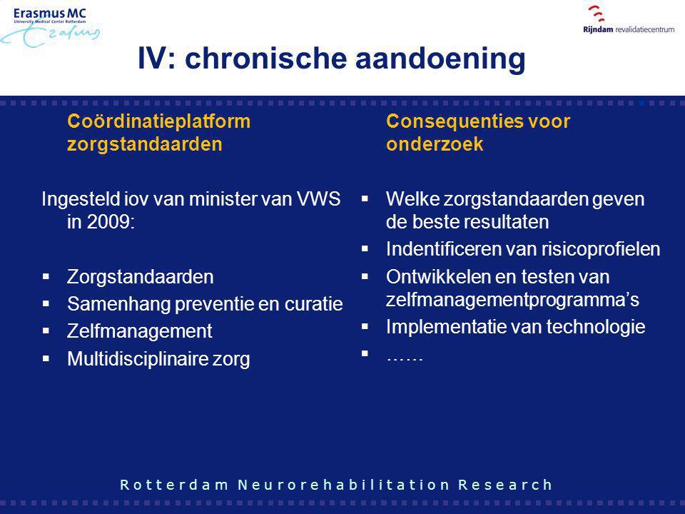 IV: chronische aandoening