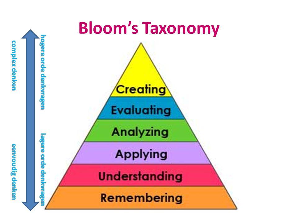 Bloom's Taxonomy hogere orde denkvragen lagere orde denkvragen