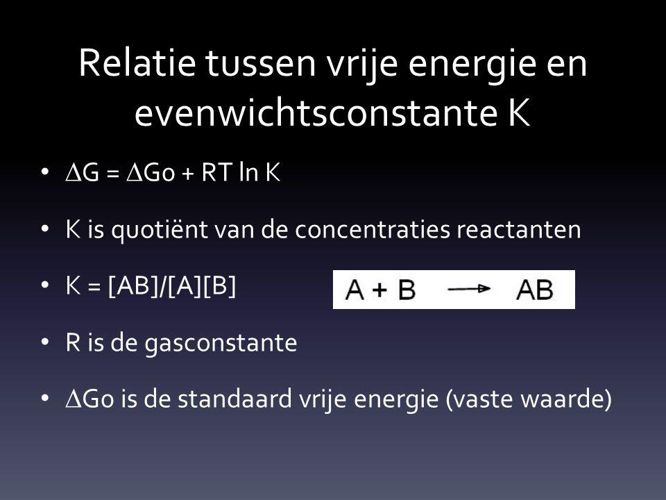 Relatie tussen vrije energie en evenwichtsconstante K
