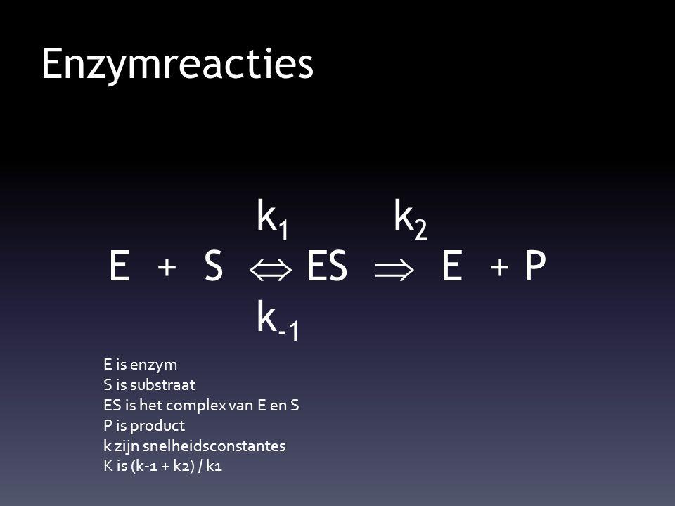 Enzymreacties k1 k2 E + S  ES  E + P k-1