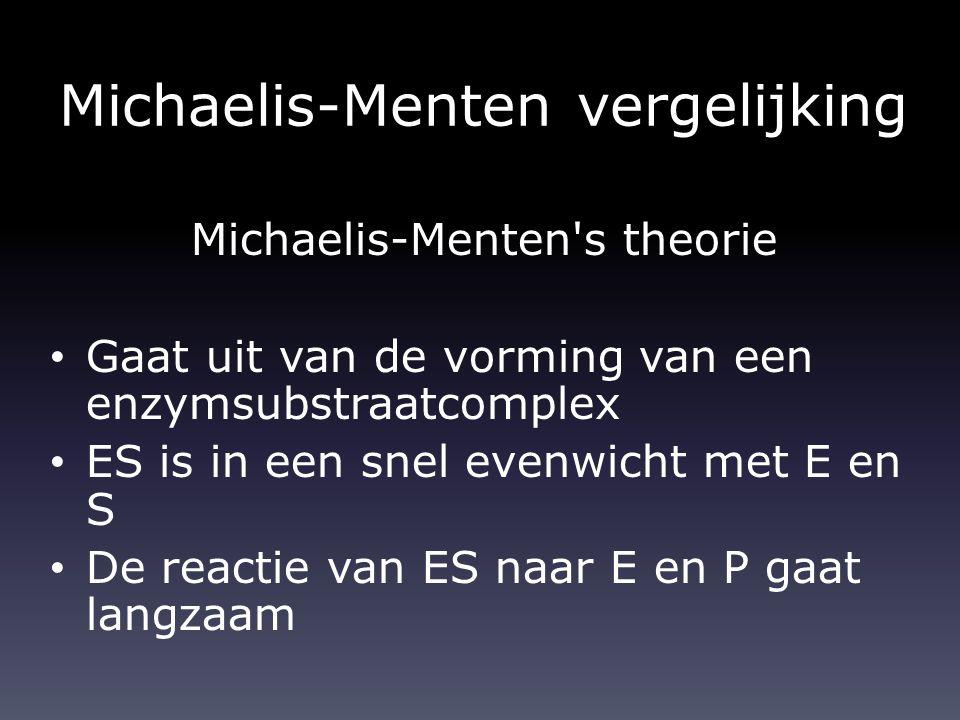 Michaelis-Menten vergelijking