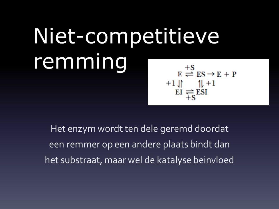 Niet-competitieve remming