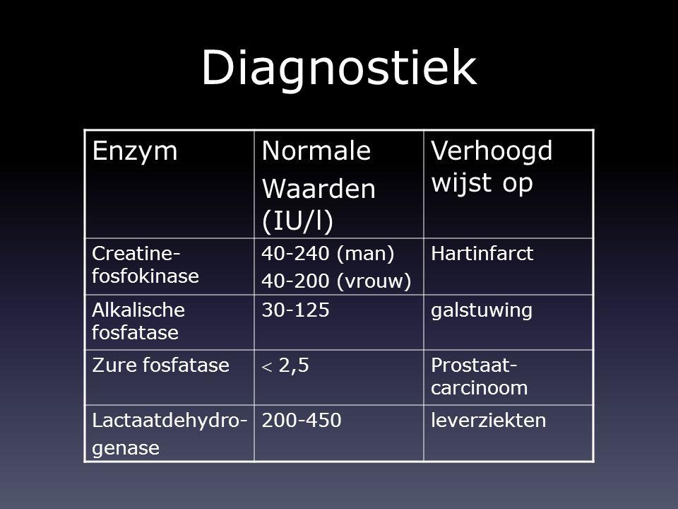 Diagnostiek Enzym Normale Waarden (IU/l) Verhoogd wijst op