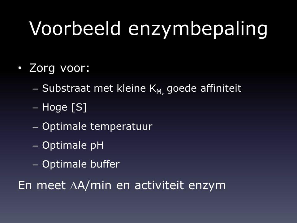 Voorbeeld enzymbepaling