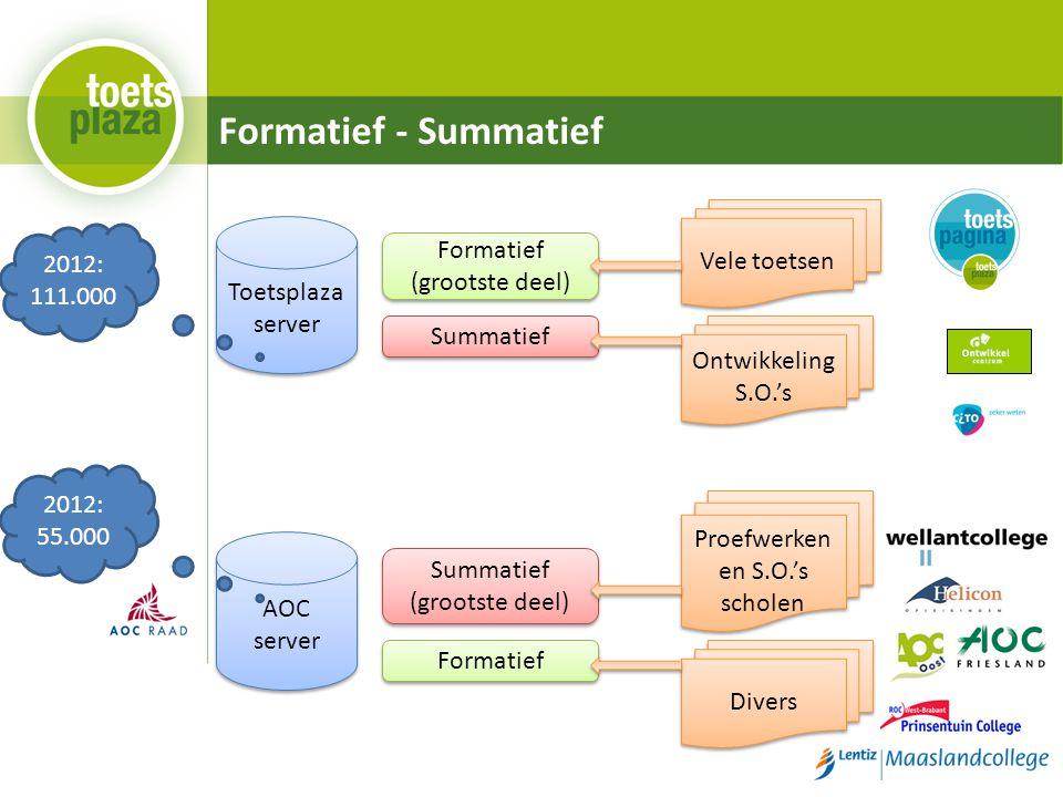 Formatief - Summatief Vele toetsen Formatief 2012: Toetsplaza 111.000