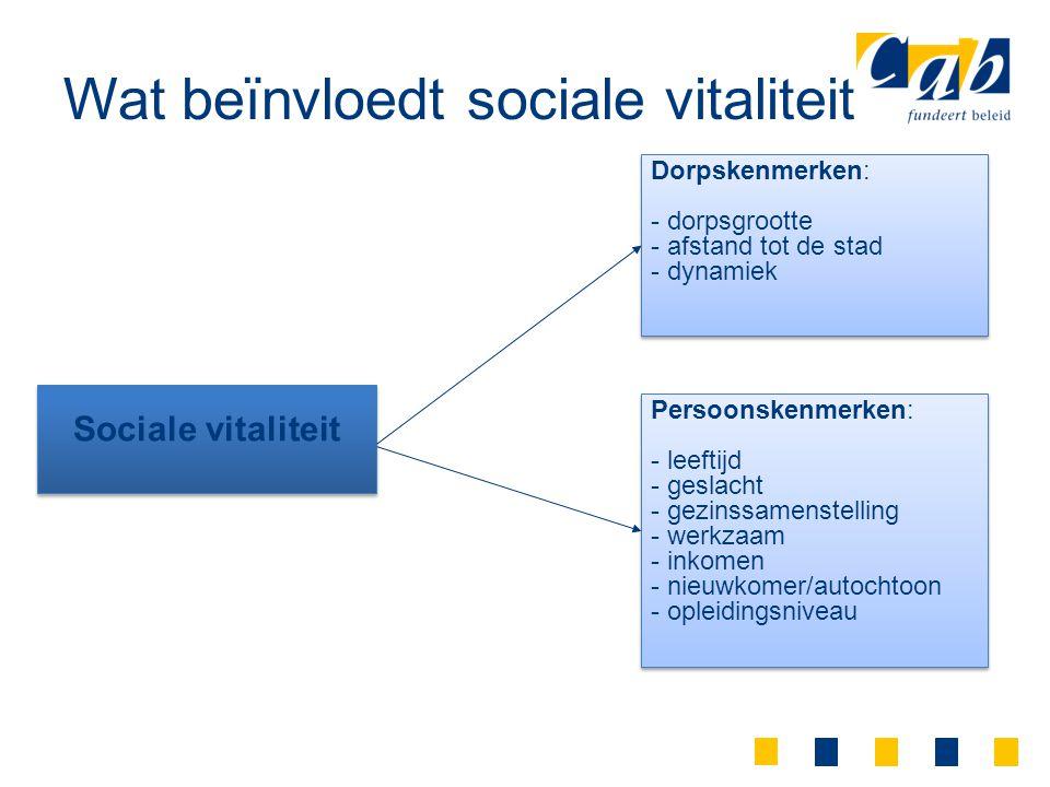 Wat beïnvloedt sociale vitaliteit