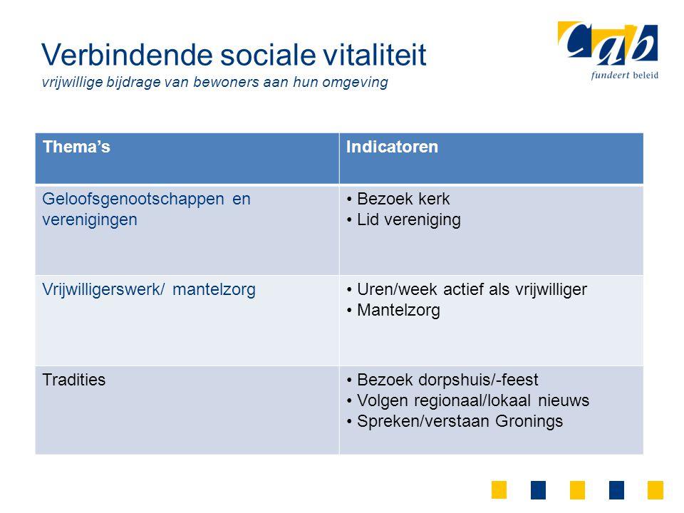 Verbindende sociale vitaliteit vrijwillige bijdrage van bewoners aan hun omgeving