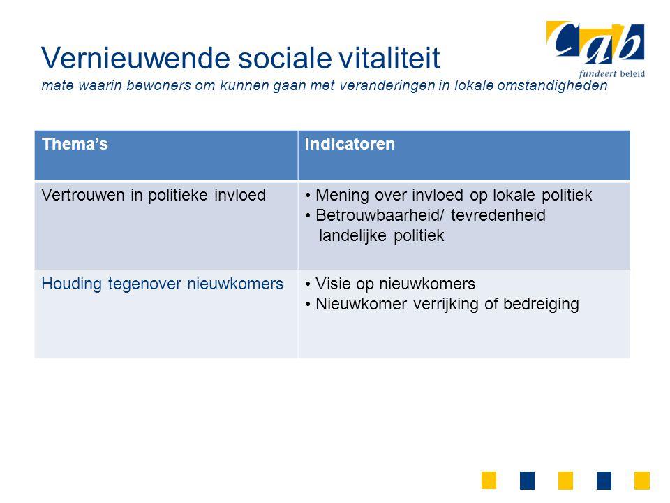 Vernieuwende sociale vitaliteit mate waarin bewoners om kunnen gaan met veranderingen in lokale omstandigheden