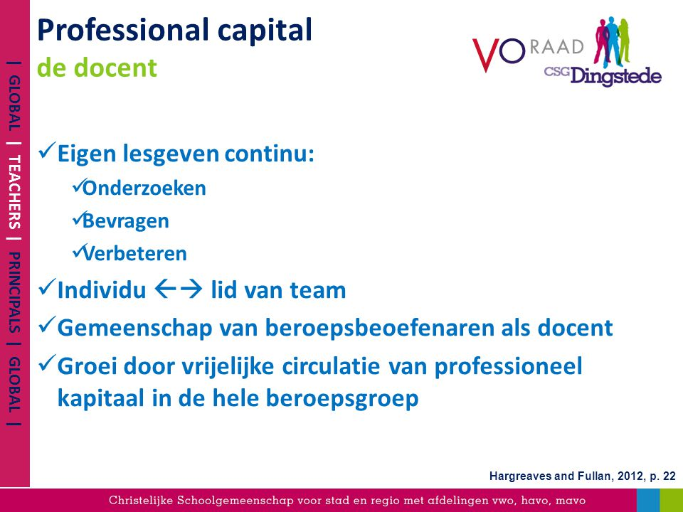 Professional capital de docent