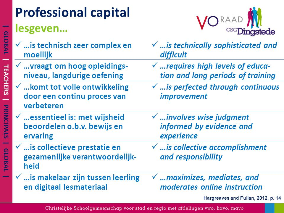 Professional capital lesgeven…