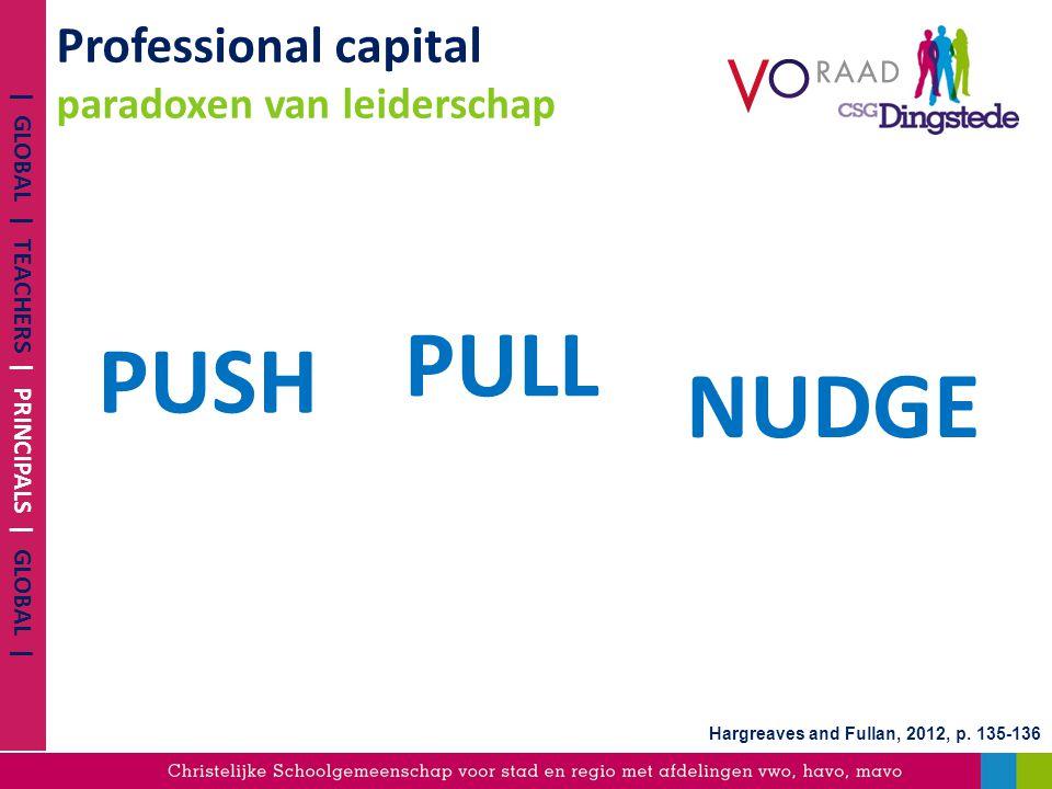 Professional capital paradoxen van leiderschap