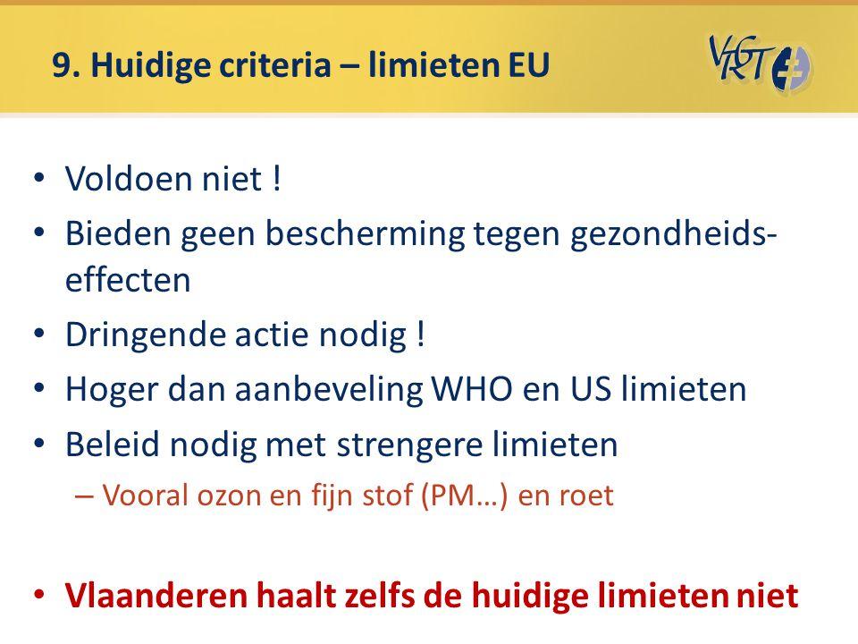 9. Huidige criteria – limieten EU