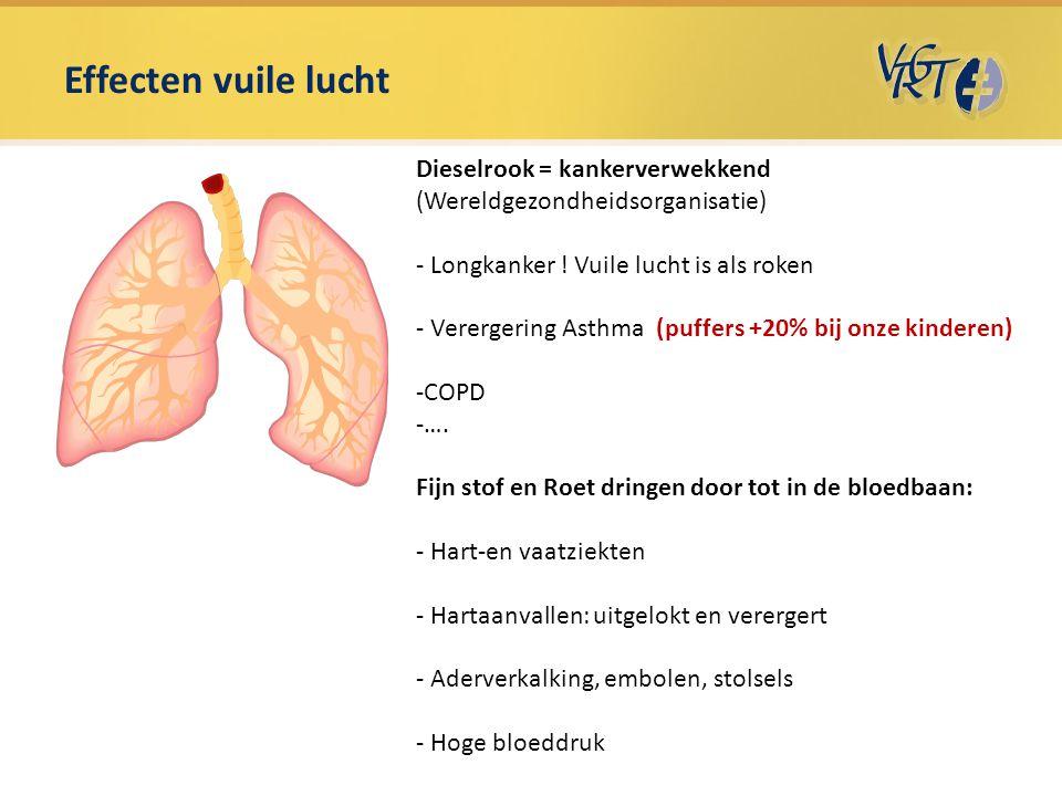 Effecten vuile lucht Dieselrook = kankerverwekkend (Wereldgezondheidsorganisatie) - Longkanker ! Vuile lucht is als roken.