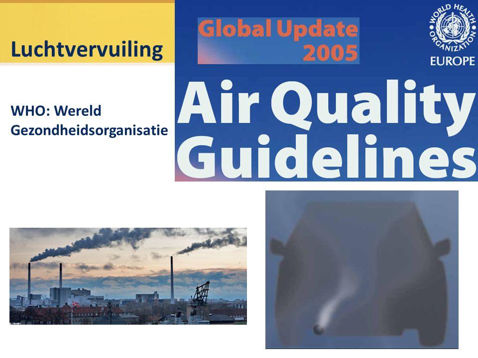 Luchtvervuiling WHO: Wereld Gezondheidsorganisatie