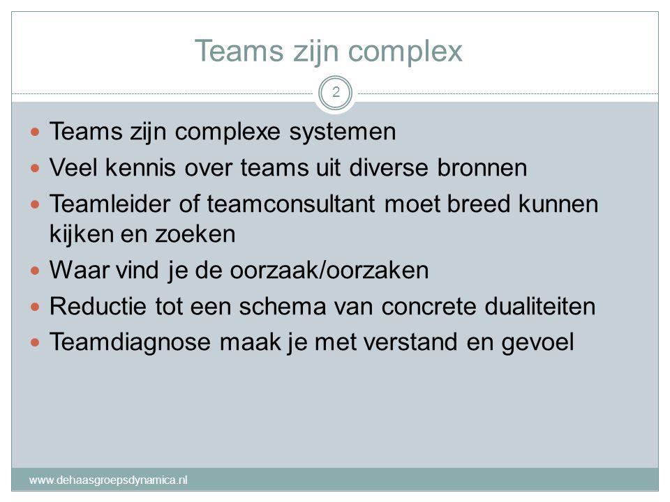 Teams zijn complex Teams zijn complexe systemen