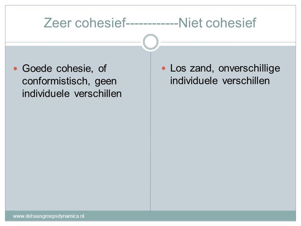 Zeer cohesief------------Niet cohesief