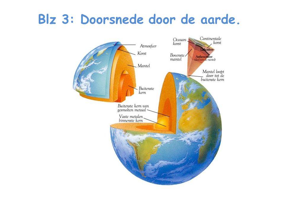 Blz 3: Doorsnede door de aarde.