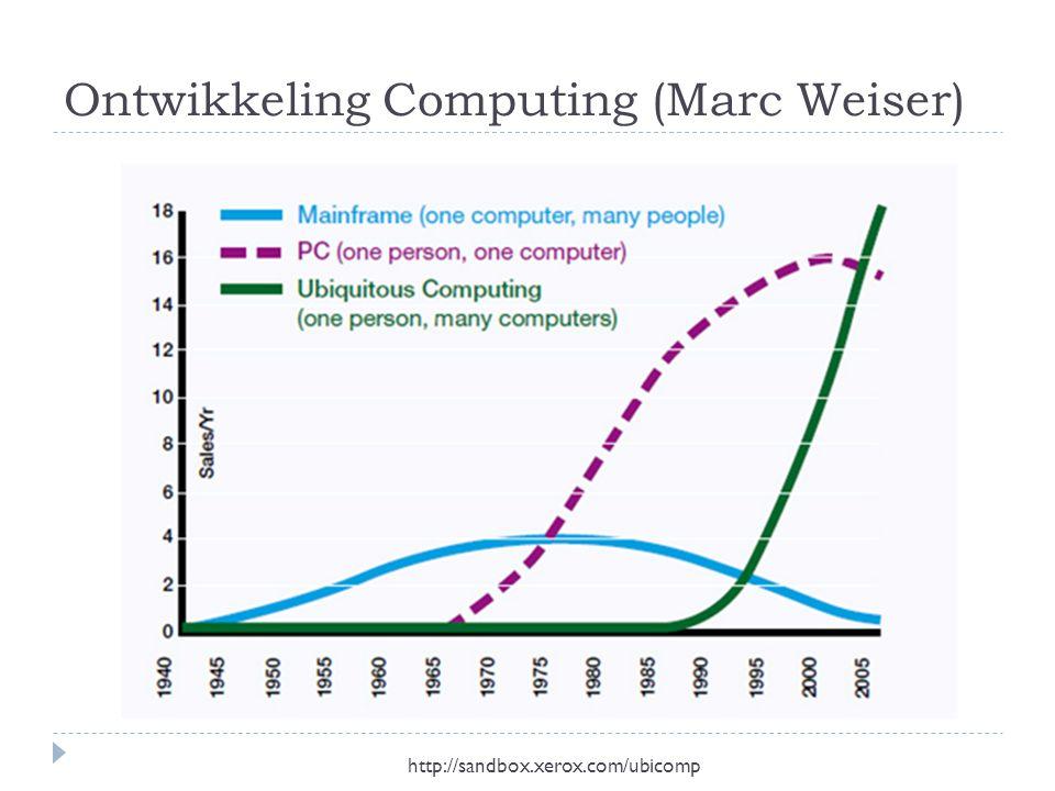 Ontwikkeling Computing (Marc Weiser)
