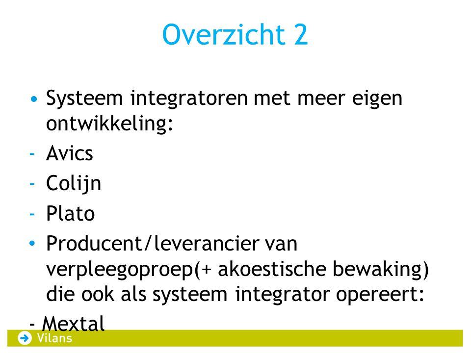 Overzicht 2 Systeem integratoren met meer eigen ontwikkeling: Avics
