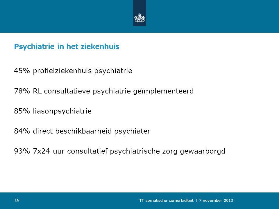 Psychiatrie in het ziekenhuis