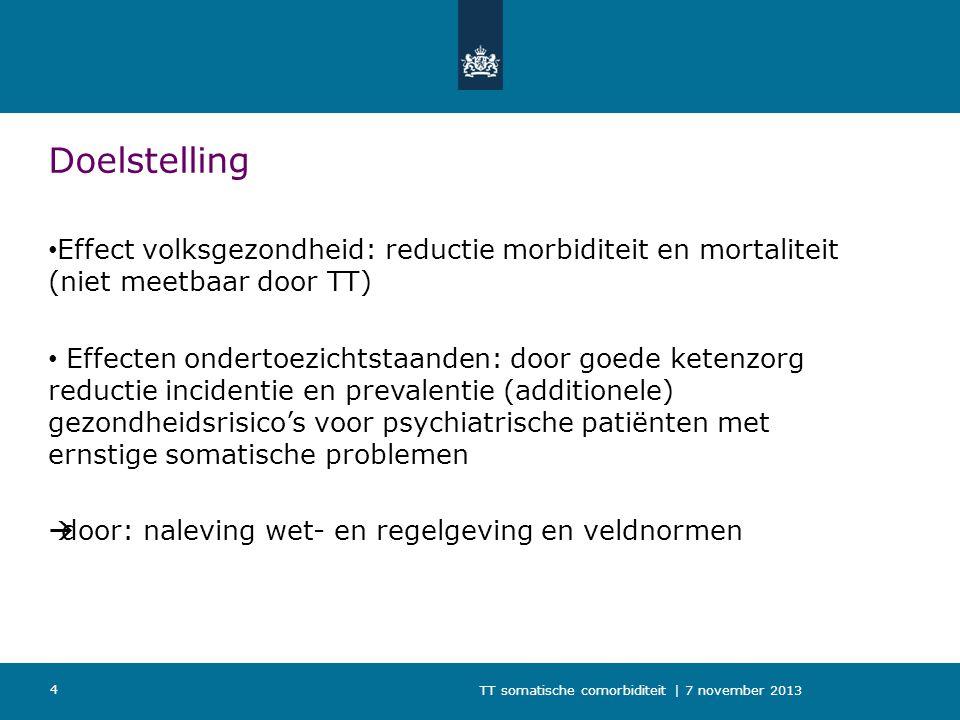Doelstelling Effect volksgezondheid: reductie morbiditeit en mortaliteit (niet meetbaar door TT)