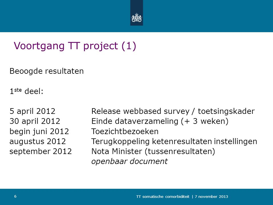 Voortgang TT project (1)