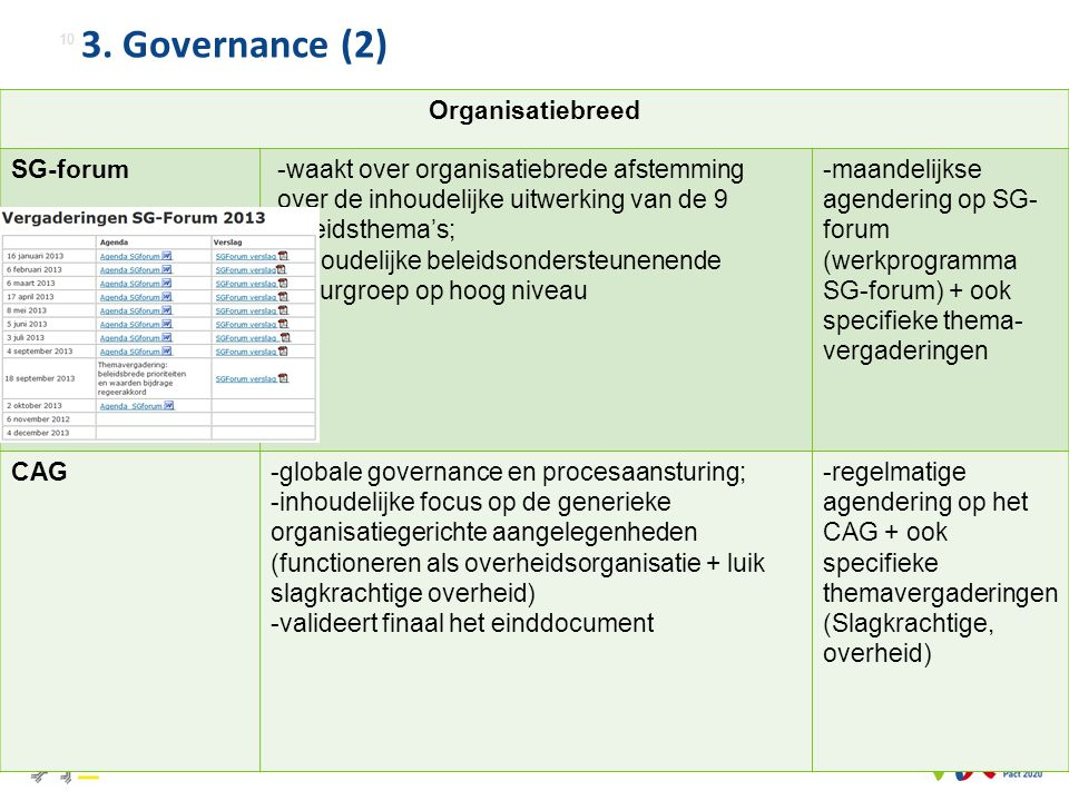 3. Governance (2) Organisatiebreed SG-forum