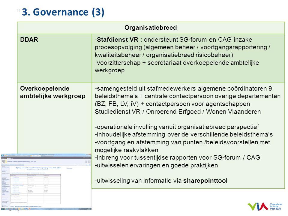 3. Governance (3) Organisatiebreed DDAR